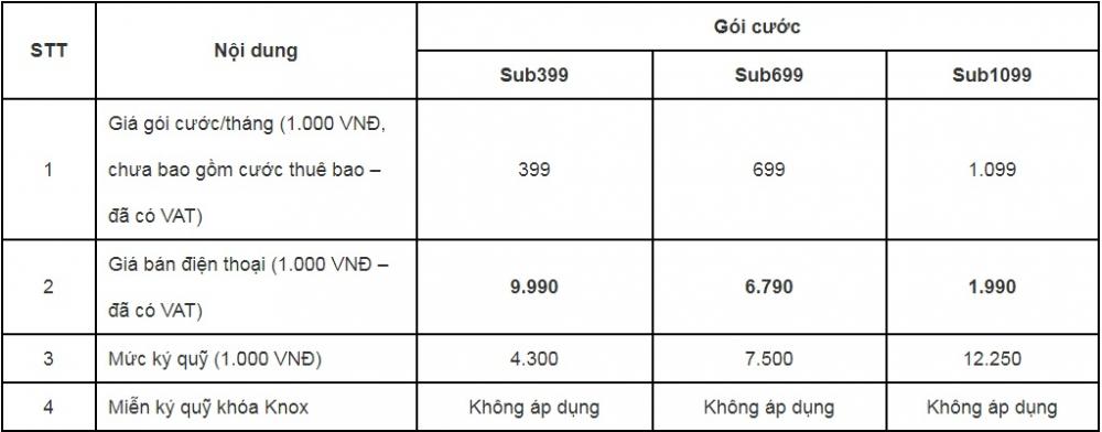 Ngại giá Samsung Galaxy A80 cao, đây là cách giúp bạn vẫn sở hữu được 4