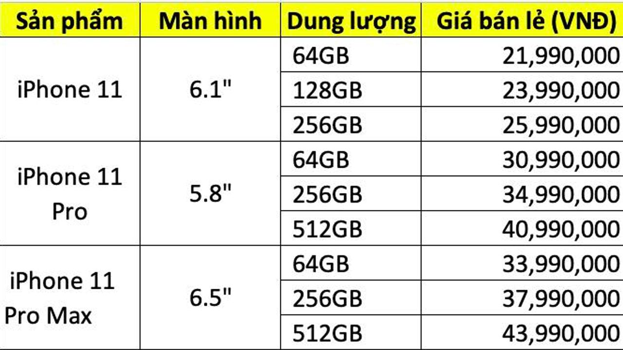 Thế Giới Di Động bán iPhone 11 giá bao nhiêu? 1