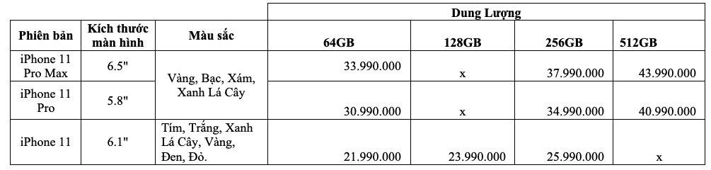 iPhone 11 về Việt Nam, giá dự kiến 22 triệu đồng 1