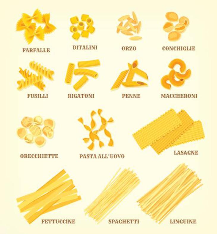 Pasta là gì? Phân biệt pasta với spaghetti 2