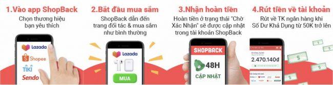 Cách mua sắm và nhận hoàn tiền với ShopBack 2