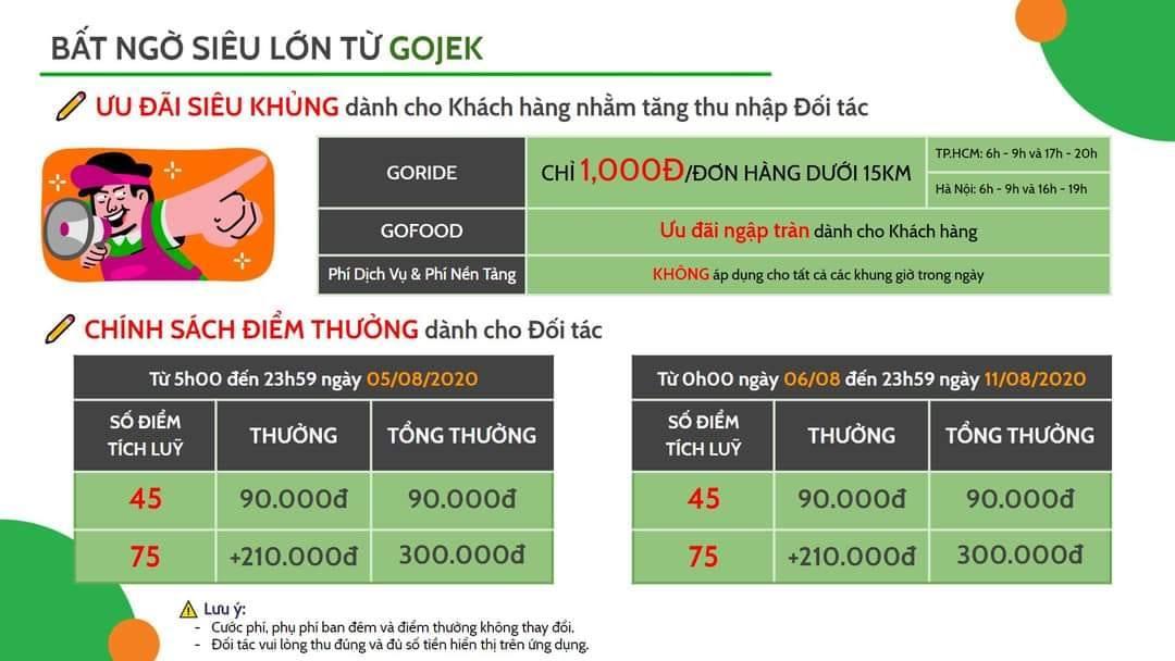 Gojek ra mắt thay GoViet, ưu đãi hấp dẫn chỉ áp dụng trong ngày 5/8 2