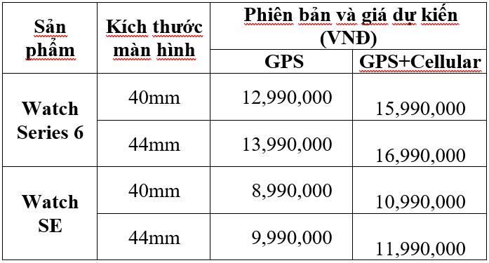 Apple Watch SE, Apple Watch Series 6, iPad 8th Gen, iPad Air 4 chính thức bán tại Việt Nam giữa tháng 10 2