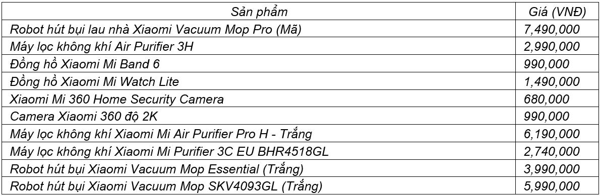 Mở bán nồi chiên không dầu Mi Smart Air Fryer 3.5L giá ưu đãi 1,790,000 đồng trên Lazada trong 3 ngày, từ ngày 5 – 8/8 5