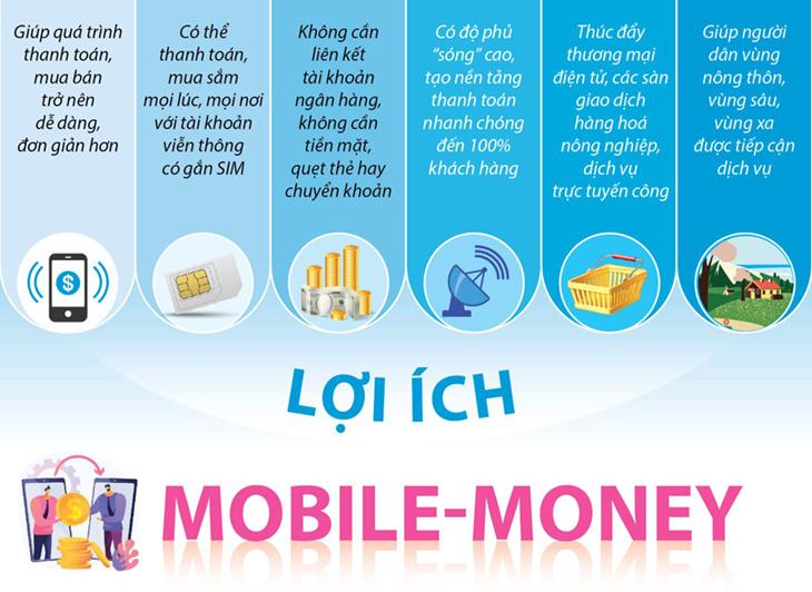Thí điểm triển khai vào tháng 10, mức phí dịch vụ Mobile Money ra sao? 14