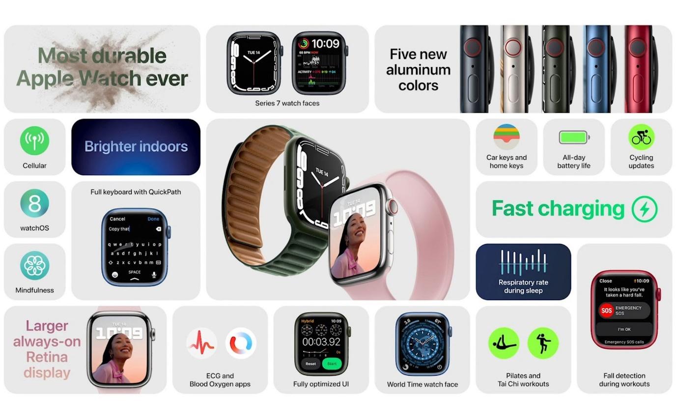 Di Động Việt tung loạt ưu đãi cho khách đặt trước iPhone 13 series 24