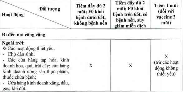 Thẻ xanh COVID-19 là gì? Người đủ điều kiện có 'thẻ xanh COVID-19' được làm gì? 12